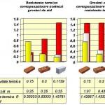 avantaje constructie BCA